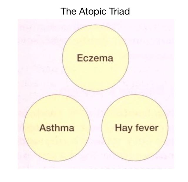 habit-reversal-and-controlling-atopic-eczema