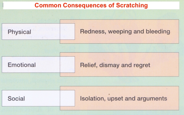 the-consequences-scratching-eczema